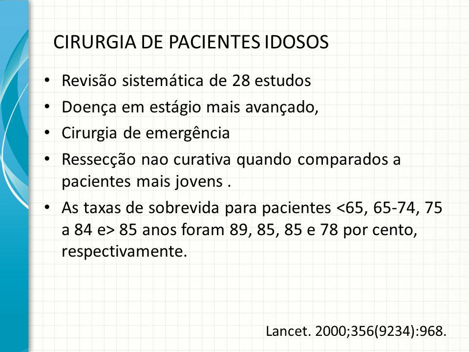 CIRURGIA DE PACIENTES IDOSOS