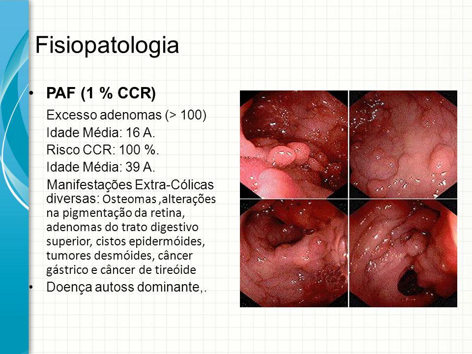 Fisiopatologia PAF (1 % CCR) Excesso adenomas (> 100)