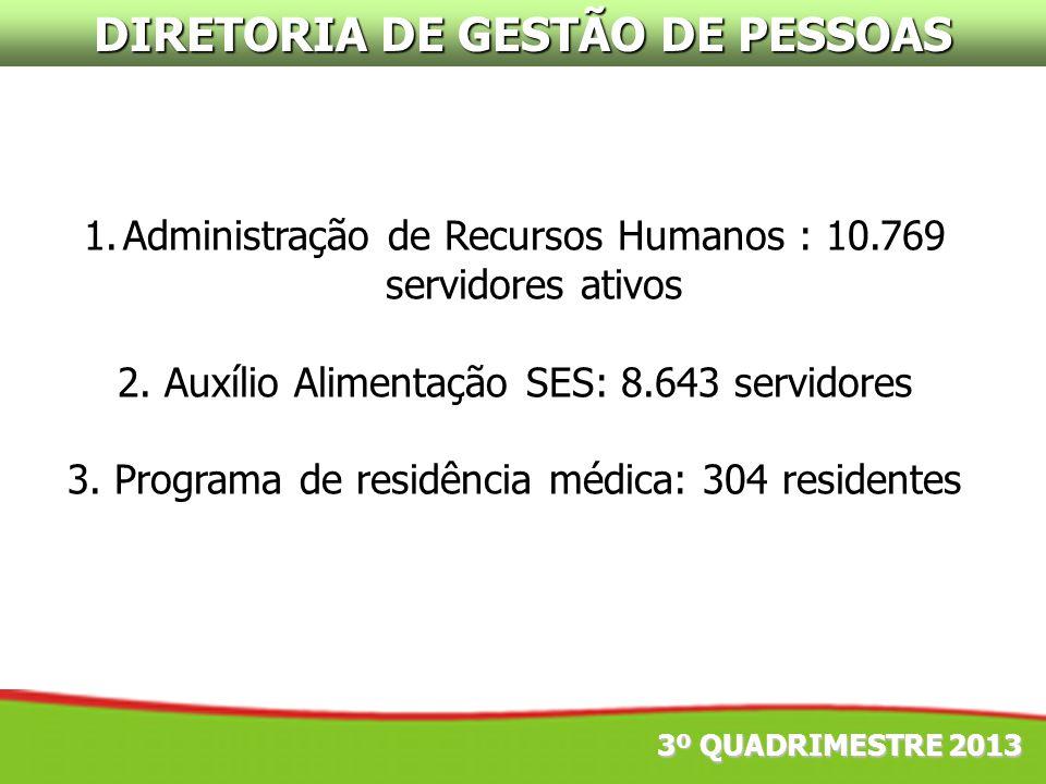 DIRETORIA DE GESTÃO DE PESSOAS