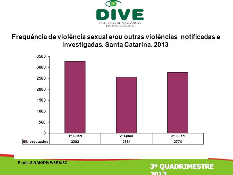 Frequência de violência sexual e/ou outras violências notificadas e