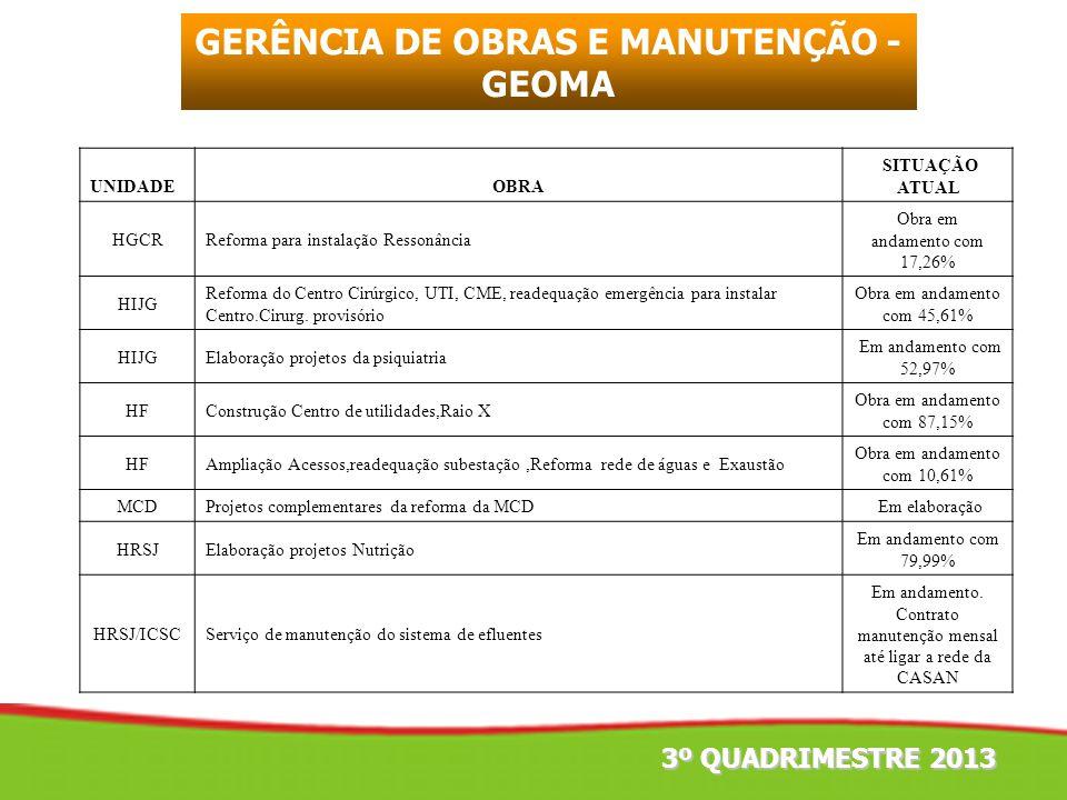 GERÊNCIA DE OBRAS E MANUTENÇÃO - GEOMA