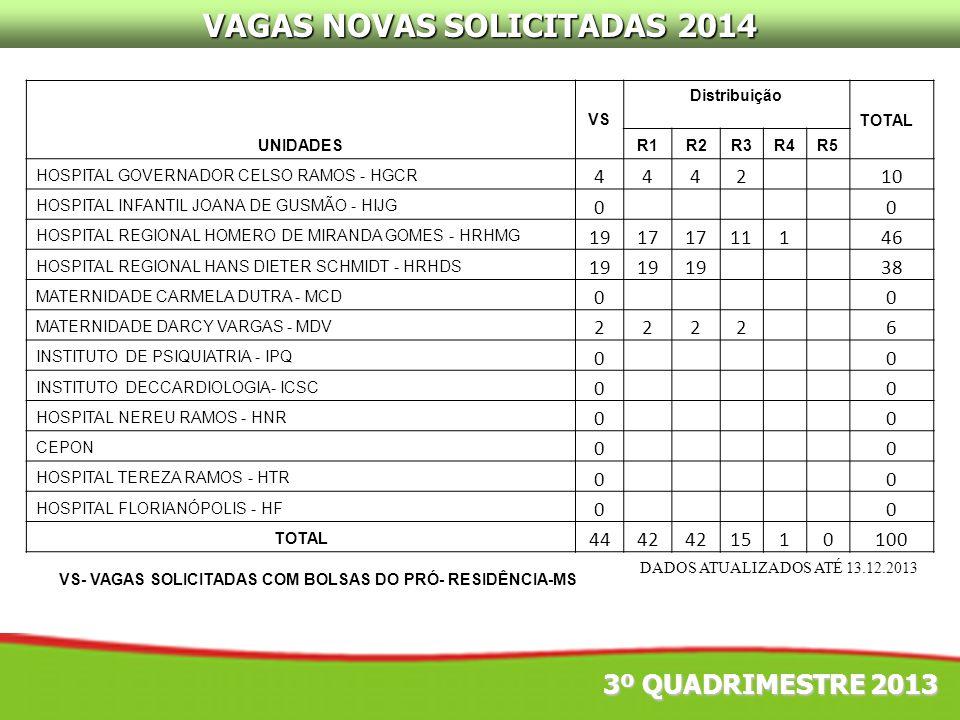 VAGAS NOVAS SOLICITADAS 2014