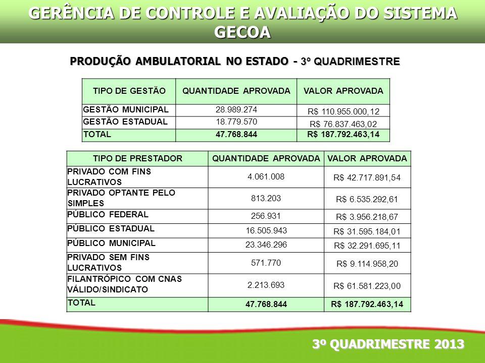 GERÊNCIA DE CONTROLE E AVALIAÇÃO DO SISTEMA GECOA