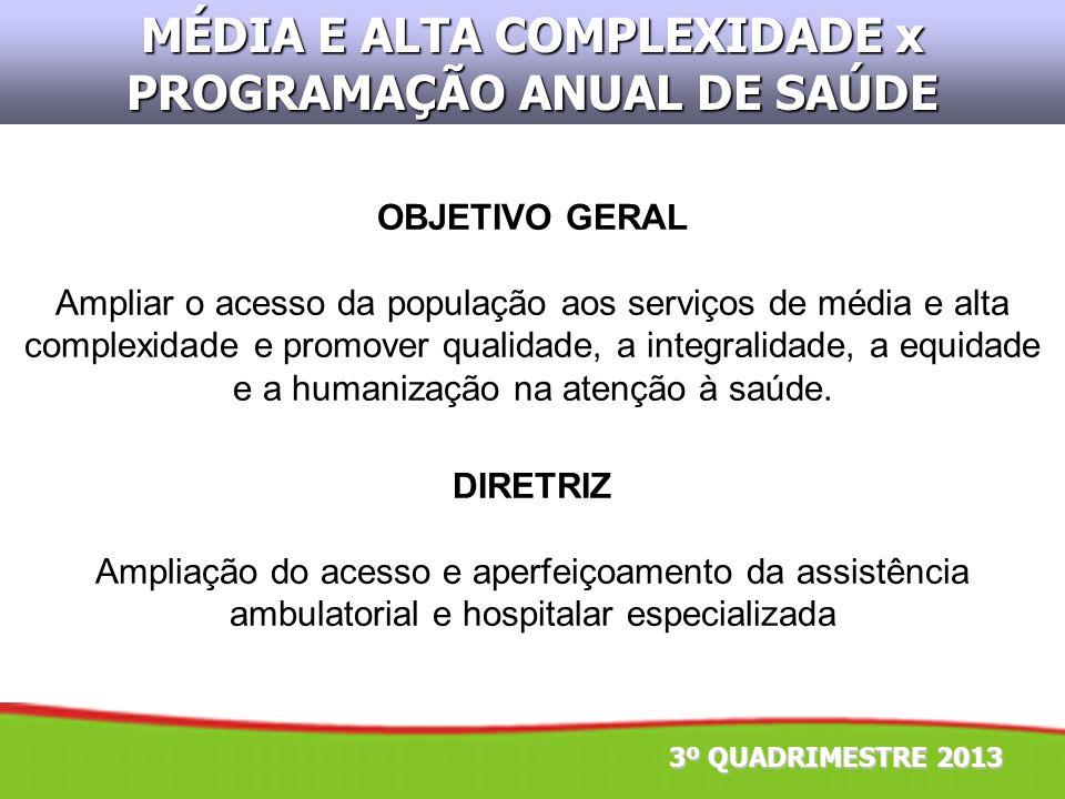 MÉDIA E ALTA COMPLEXIDADE x PROGRAMAÇÃO ANUAL DE SAÚDE