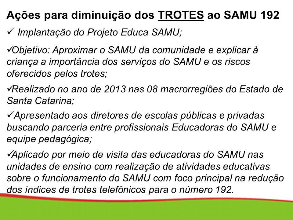 Ações para diminuição dos TROTES ao SAMU 192