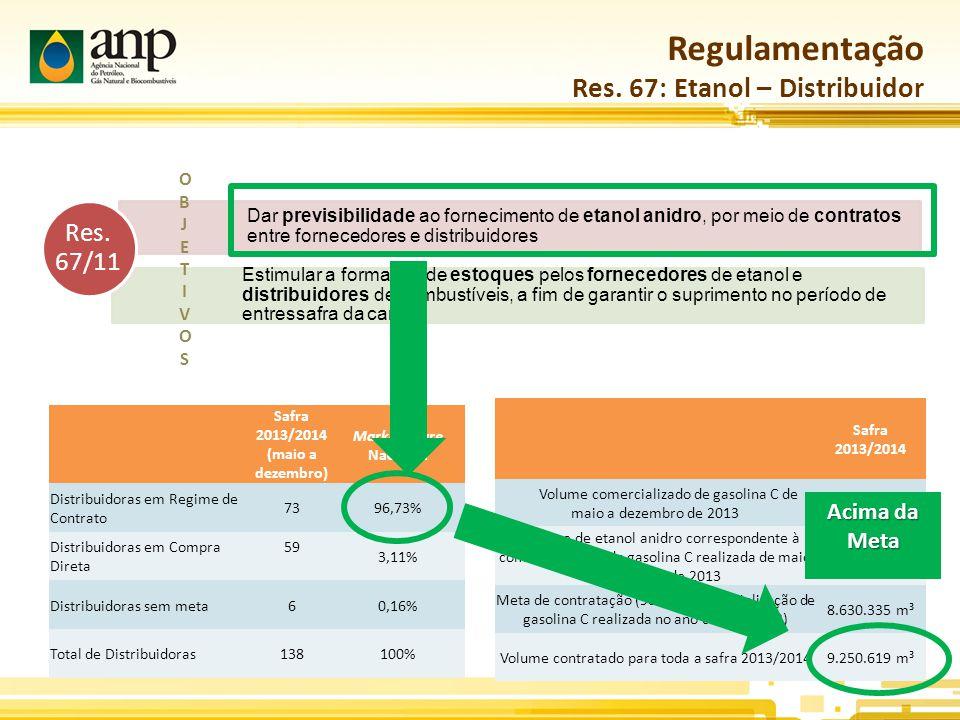 Regulamentação Res. 67: Etanol – Distribuidor Res. 67/11 Acima da Meta