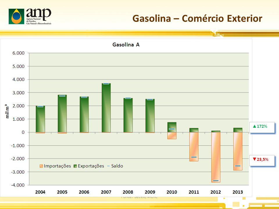 Gasolina – Comércio Exterior