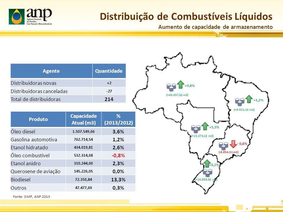 Distribuição de Combustíveis Líquidos