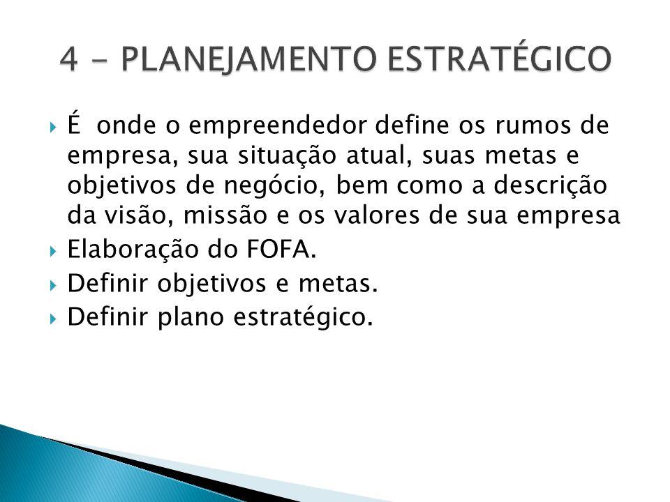 4 - PLANEJAMENTO ESTRATÉGICO