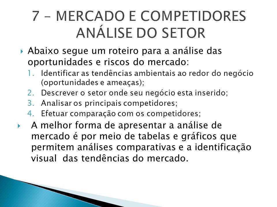 7 – MERCADO E COMPETIDORES ANÁLISE DO SETOR