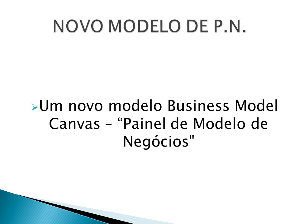 Um novo modelo Business Model Canvas – Painel de Modelo de Negócios