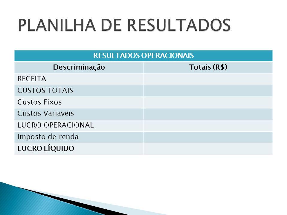 PLANILHA DE RESULTADOS