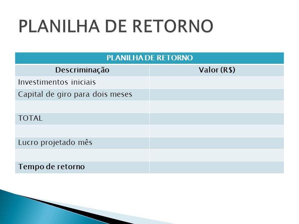 PLANILHA DE RETORNO PLANILHA DE RETORNO Descriminação Valor (R$)