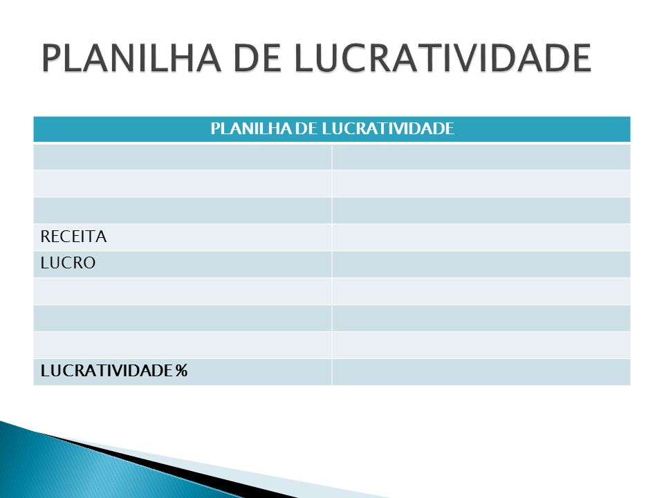 PLANILHA DE LUCRATIVIDADE