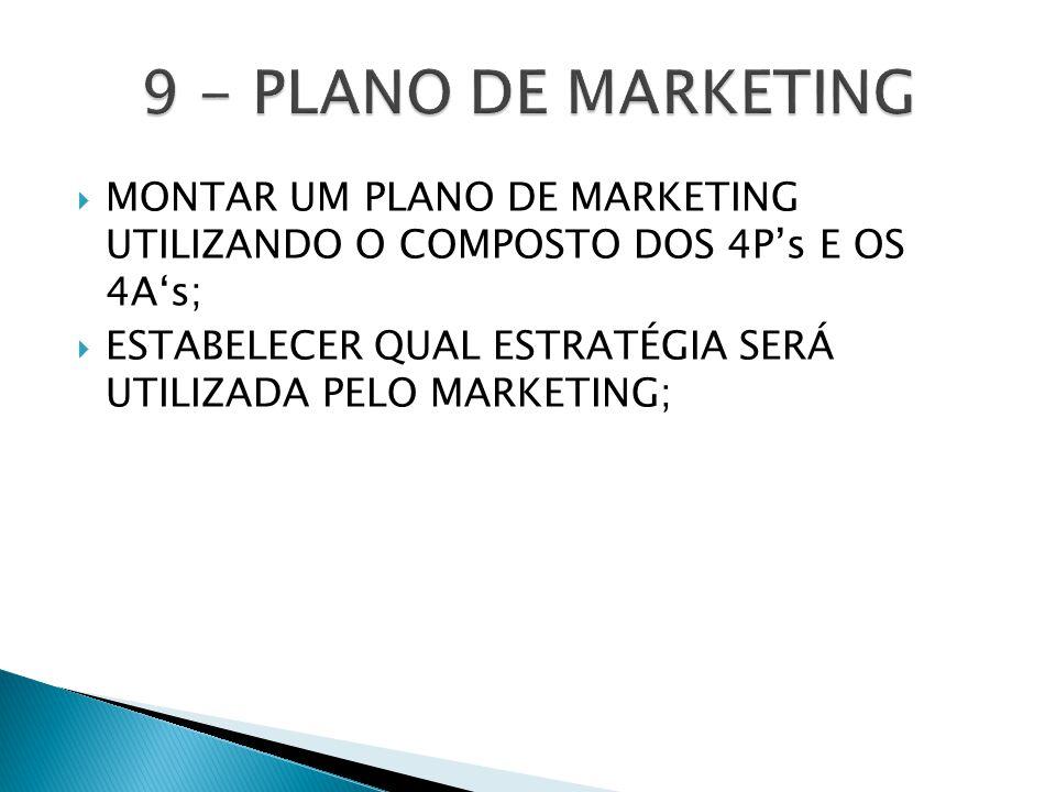 9 - PLANO DE MARKETING MONTAR UM PLANO DE MARKETING UTILIZANDO O COMPOSTO DOS 4P's E OS 4A's;