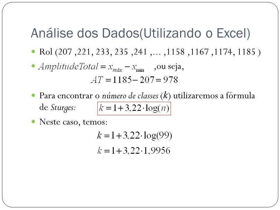 Análise dos Dados(Utilizando o Excel)