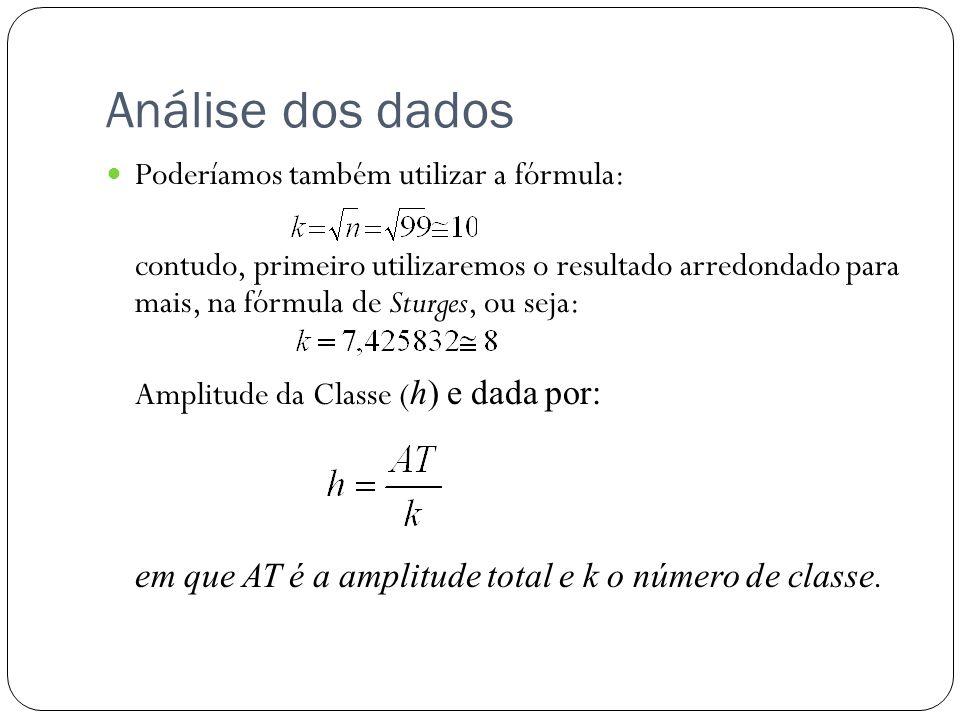Análise dos dados Poderíamos também utilizar a fórmula: