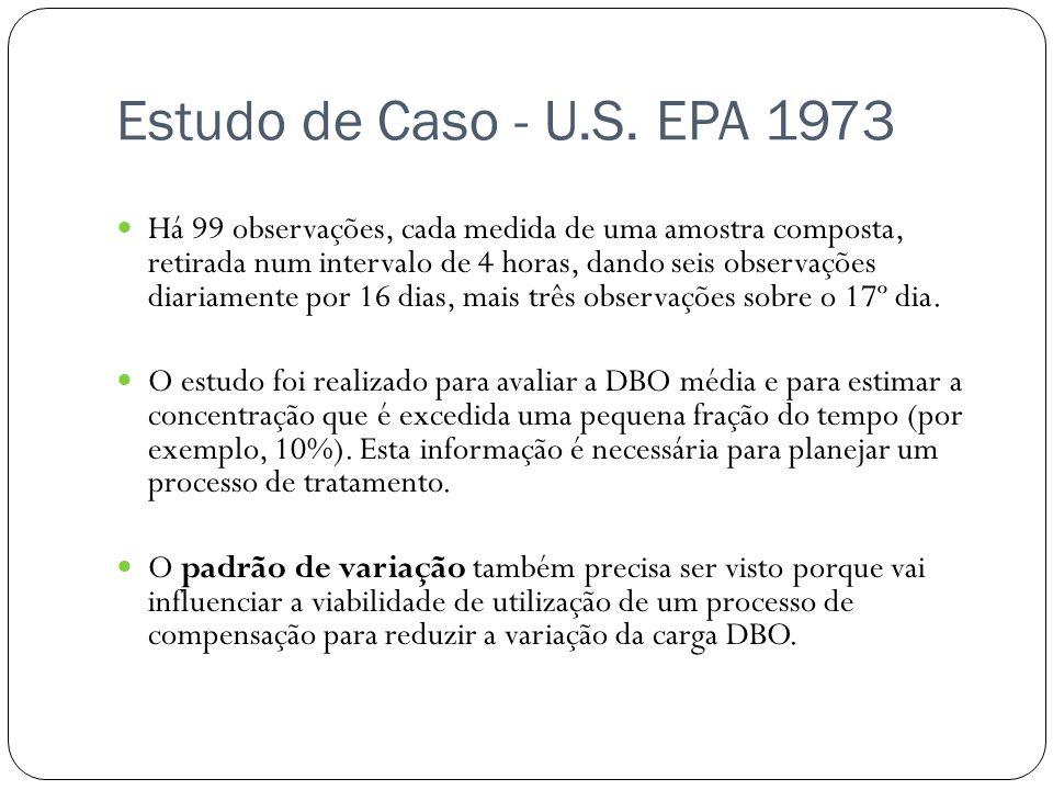 Estudo de Caso - U.S. EPA 1973