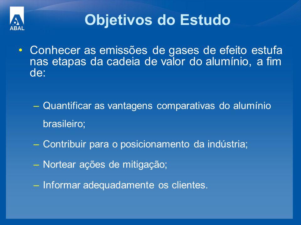 Objetivos do Estudo Conhecer as emissões de gases de efeito estufa nas etapas da cadeia de valor do alumínio, a fim de:
