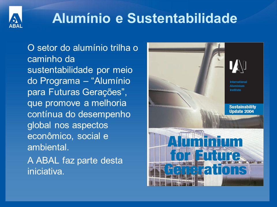 Alumínio e Sustentabilidade