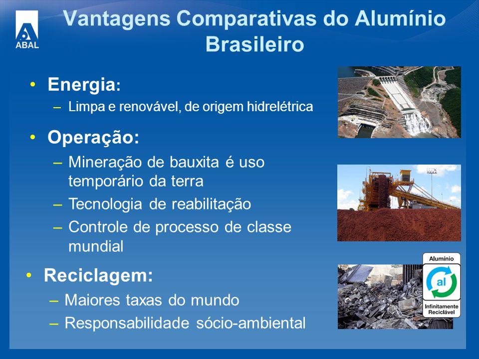 Vantagens Comparativas do Alumínio Brasileiro