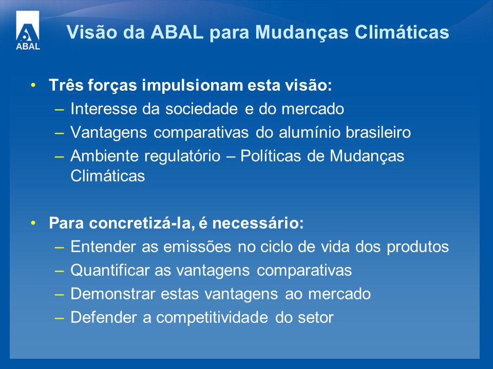 Visão da ABAL para Mudanças Climáticas