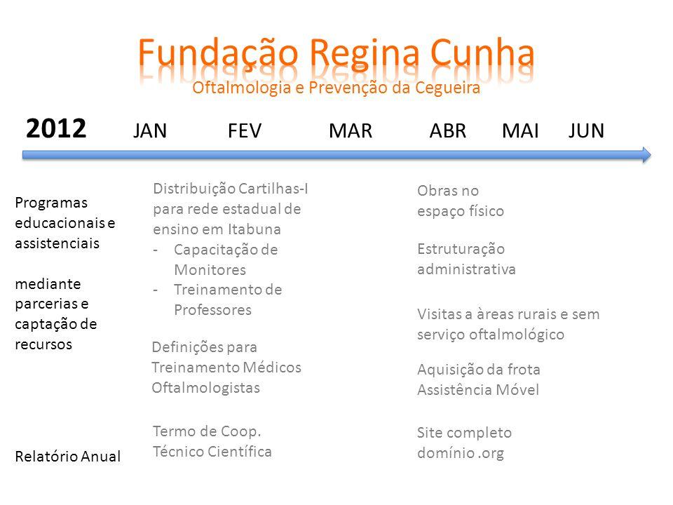 Fundação Regina Cunha Oftalmologia e Prevenção da Cegueira