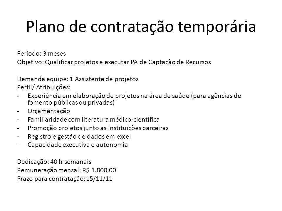 Plano de contratação temporária