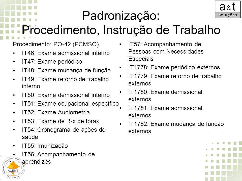 Padronização: Procedimento, Instrução de Trabalho