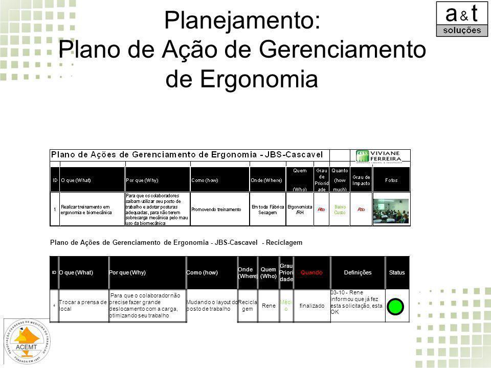 Planejamento: Plano de Ação de Gerenciamento de Ergonomia