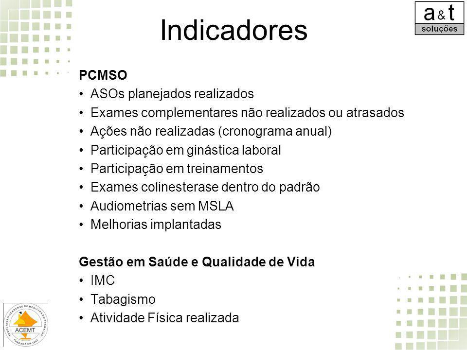 Indicadores PCMSO ASOs planejados realizados