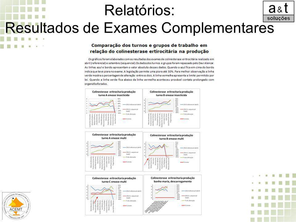 Relatórios: Resultados de Exames Complementares