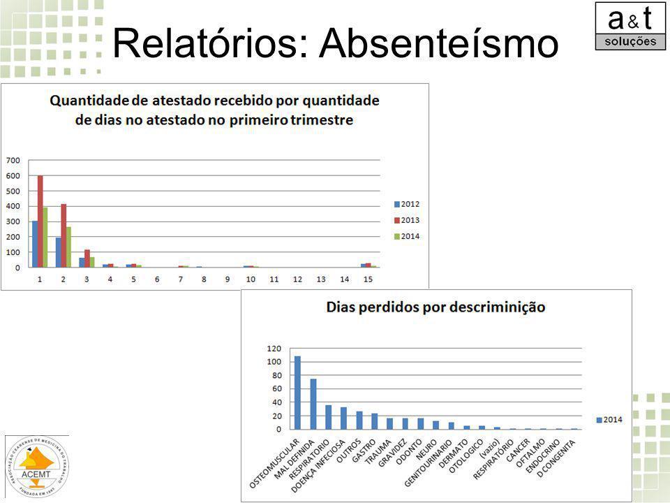 Relatórios: Absenteísmo