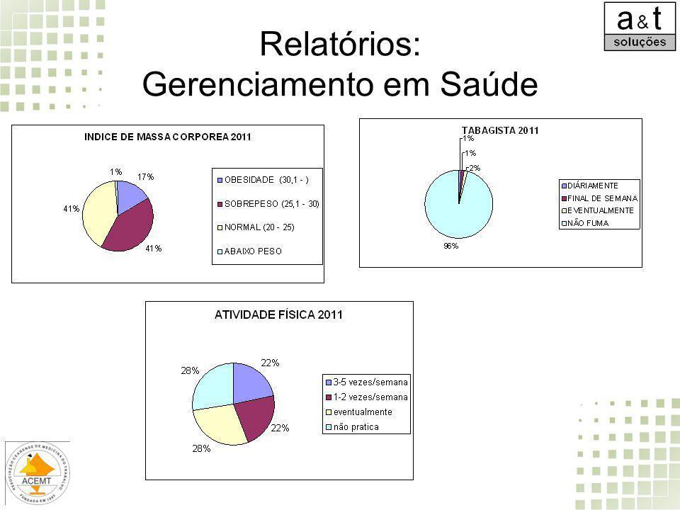 Relatórios: Gerenciamento em Saúde