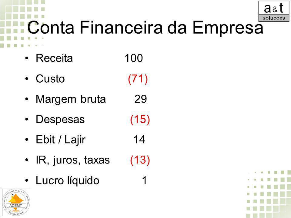 Conta Financeira da Empresa
