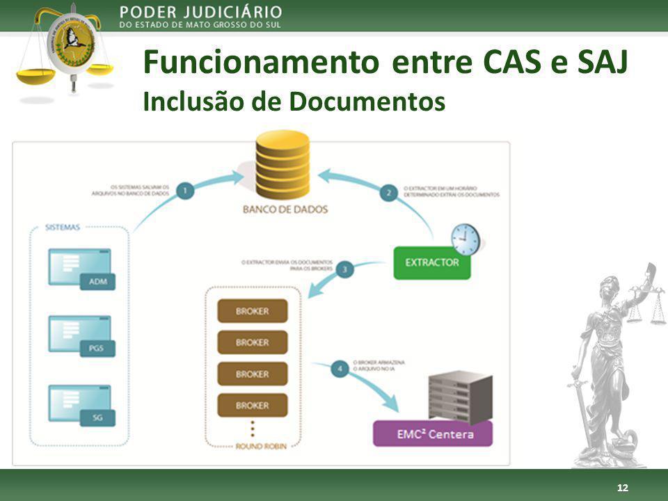 Funcionamento entre CAS e SAJ Inclusão de Documentos
