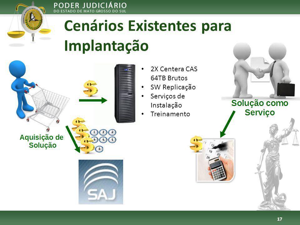 Cenários Existentes para Implantação