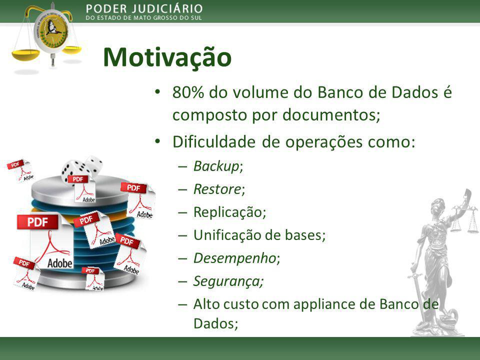 Motivação 80% do volume do Banco de Dados é composto por documentos;