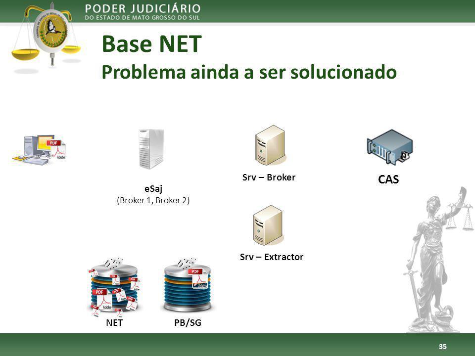 Base NET Problema ainda a ser solucionado