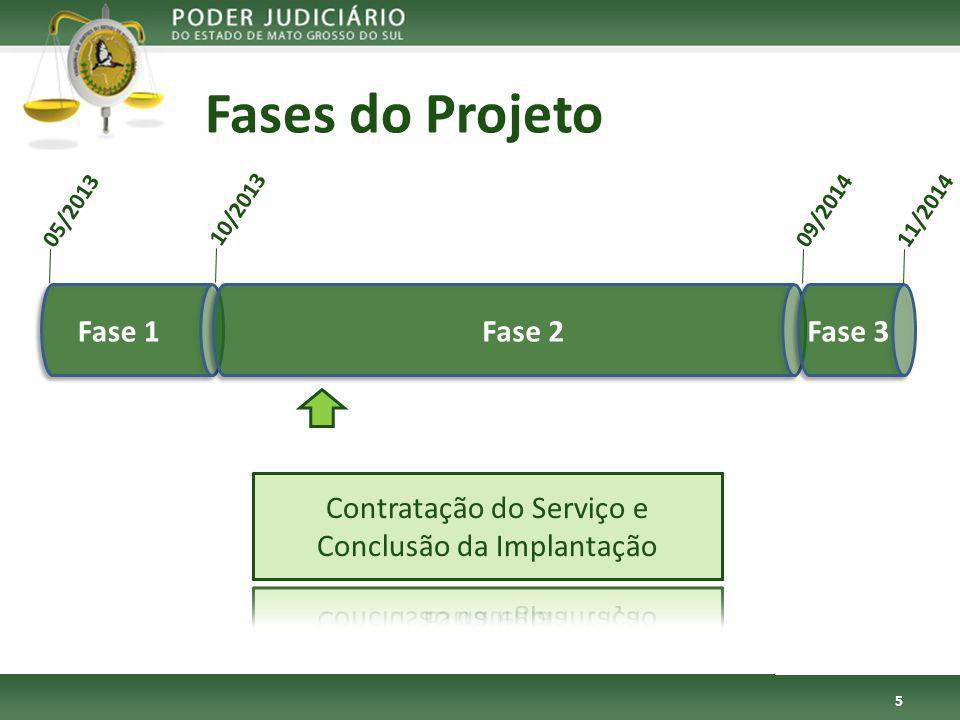 Fases do Projeto Fase 1 Fase 2 Fase 3
