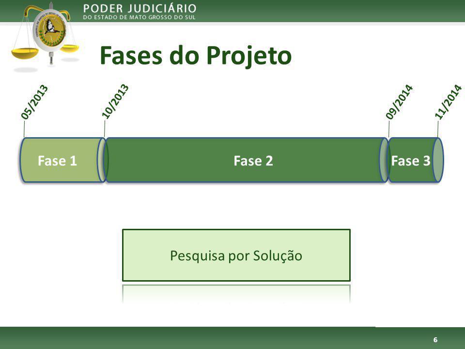Fases do Projeto Fase 1 Fase 2 Fase 3 Pesquisa por Solução 05/2013