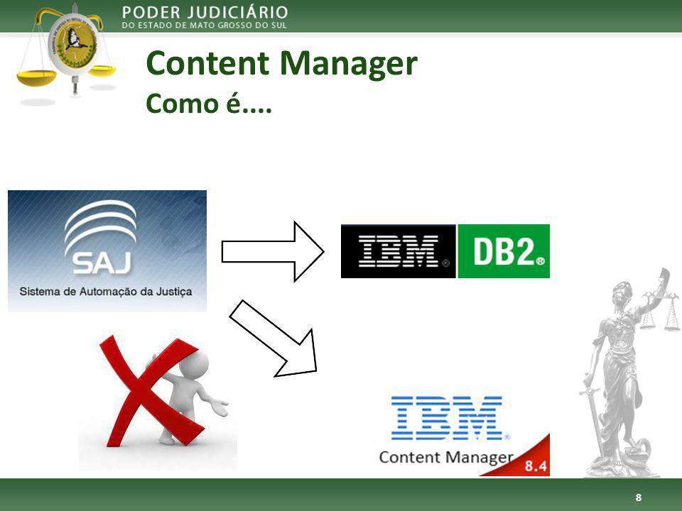 Content Manager Como é....