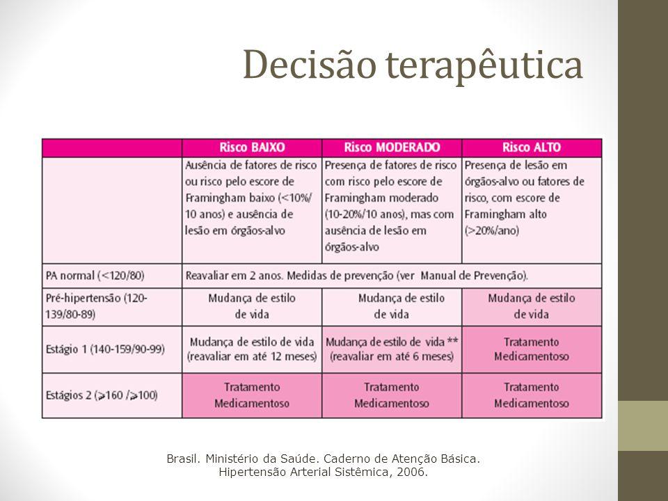 Decisão terapêutica Brasil. Ministério da Saúde. Caderno de Atenção Básica.