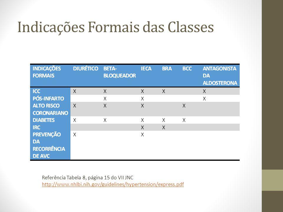 Indicações Formais das Classes