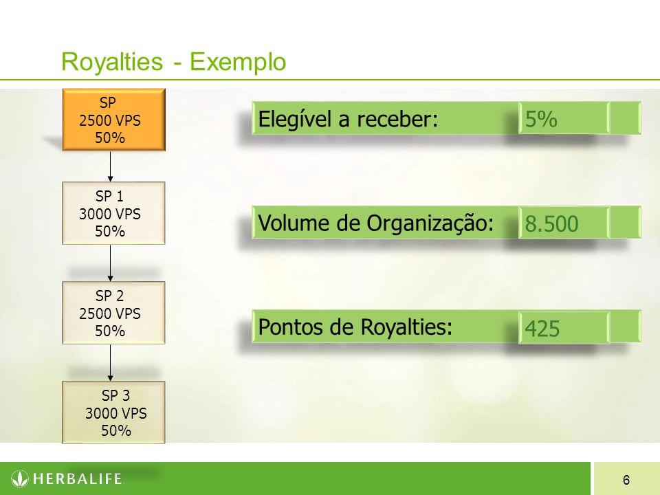 Royalties - Exemplo Elegível a receber: 5% Volume de Organização: