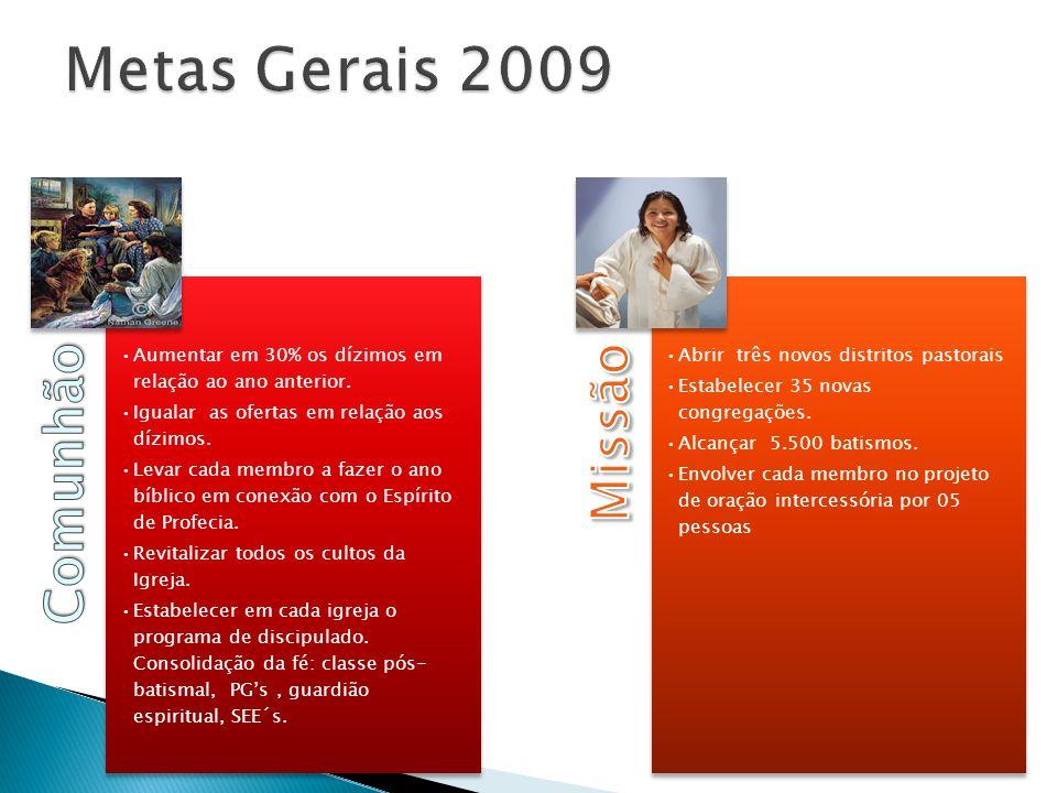 Metas Gerais 2009 Comunhão. Aumentar em 30% os dízimos em relação ao ano anterior. Igualar as ofertas em relação aos dízimos.
