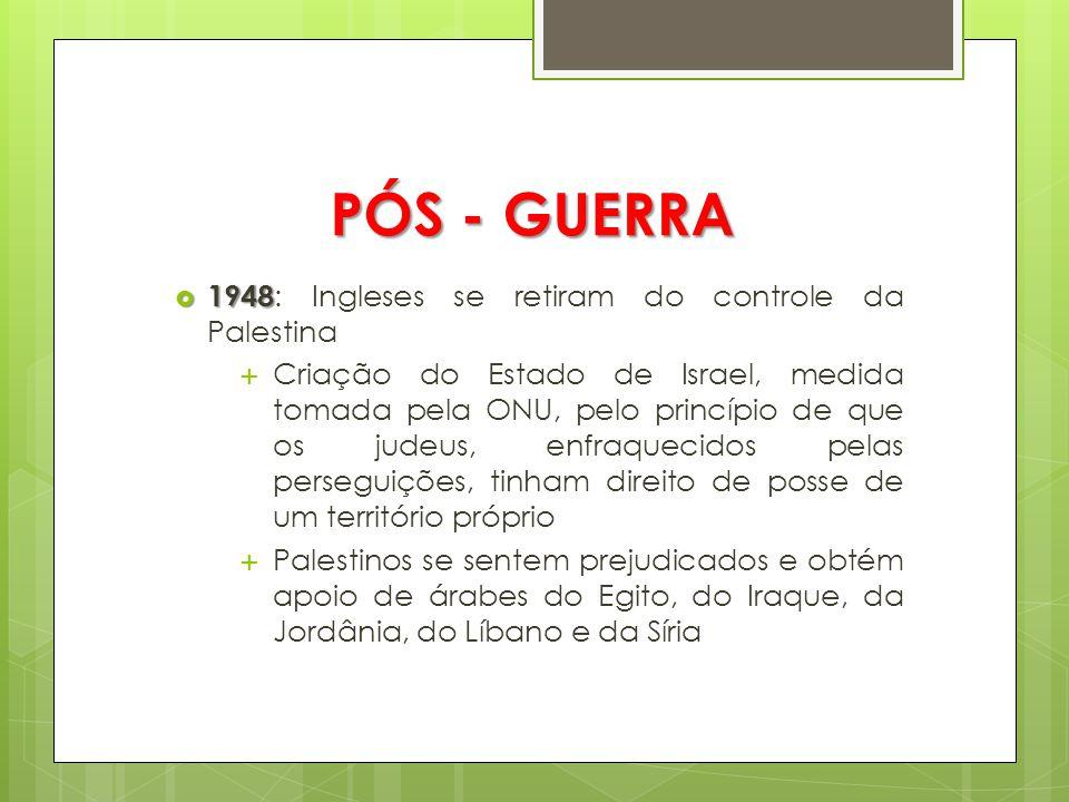 PÓS - GUERRA 1948: Ingleses se retiram do controle da Palestina
