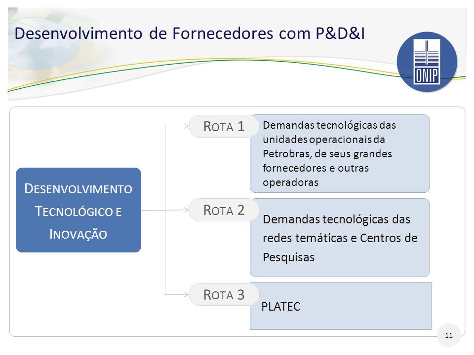 Desenvolvimento de Fornecedores com P&D&I