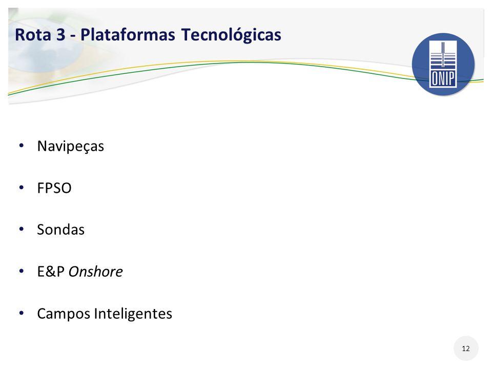 Rota 3 - Plataformas Tecnológicas