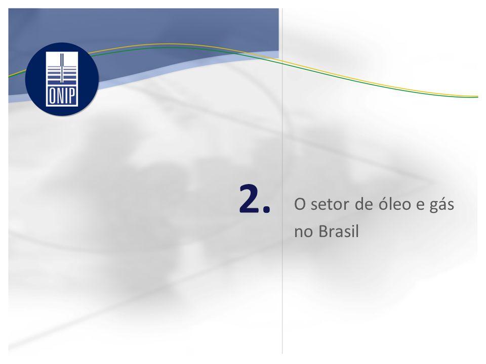 O setor de óleo e gás no Brasil